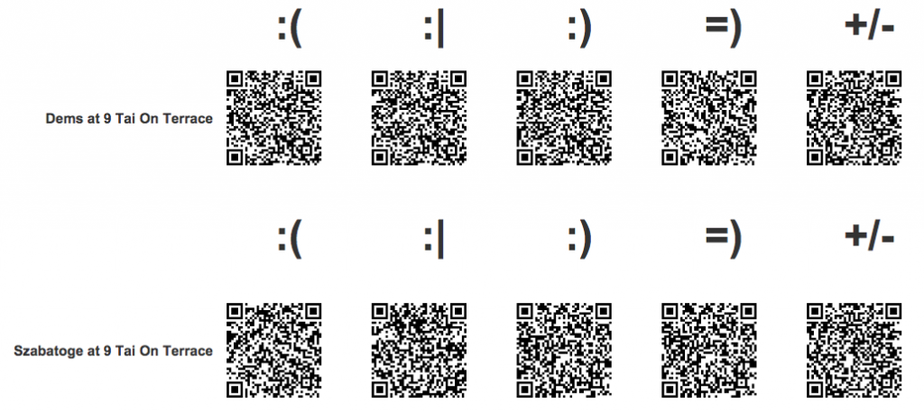 Voting With QR Codes