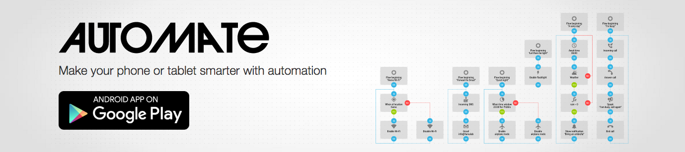Simple Tutorial for Easy Automation with Automate for Android